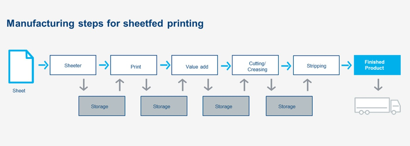 inline_sheetfed_printing_image_ratio_2_8