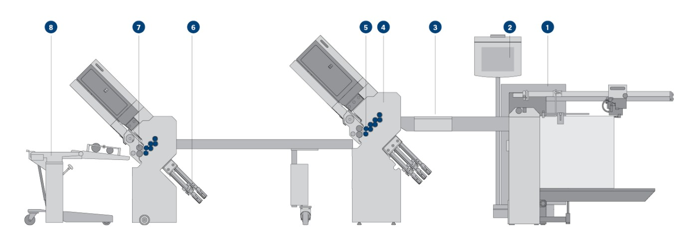 professional production stahlfolder bh ch heidelberg india rh heidelbergindia com stahl folder user manual stahl folder parts manual