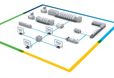 The integrated print and media workflow. Prinect.