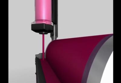 Anicolor – The Revolutionary Inking Unit for Short Runs